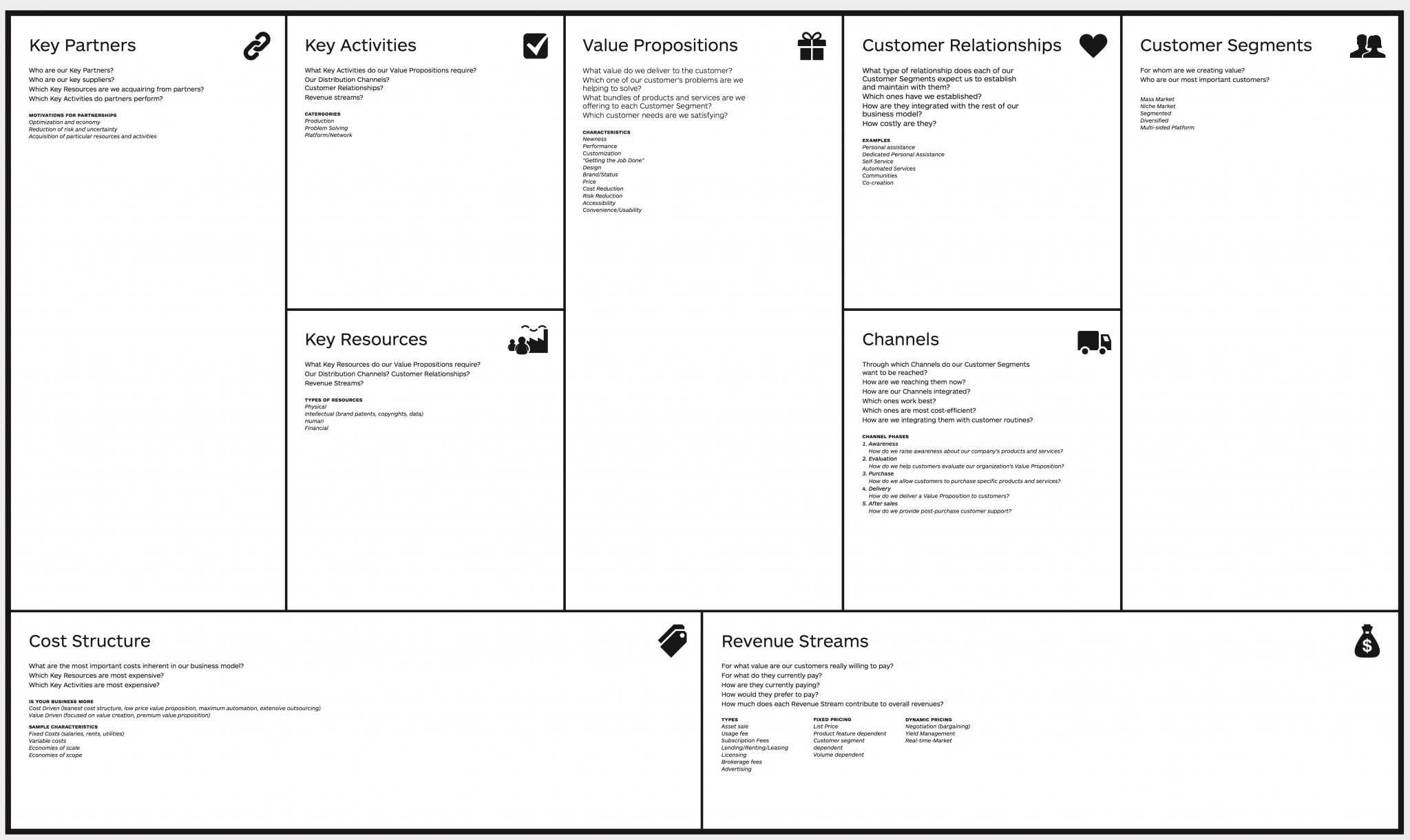 Business Model Canvas Download