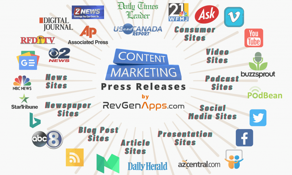 Content Marketing Press Releases